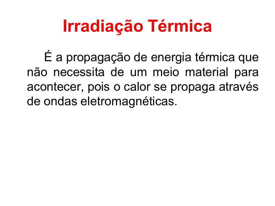 Irradiação Térmica É a propagação de energia térmica que não necessita de um meio material para acontecer, pois o calor se propaga através de ondas el