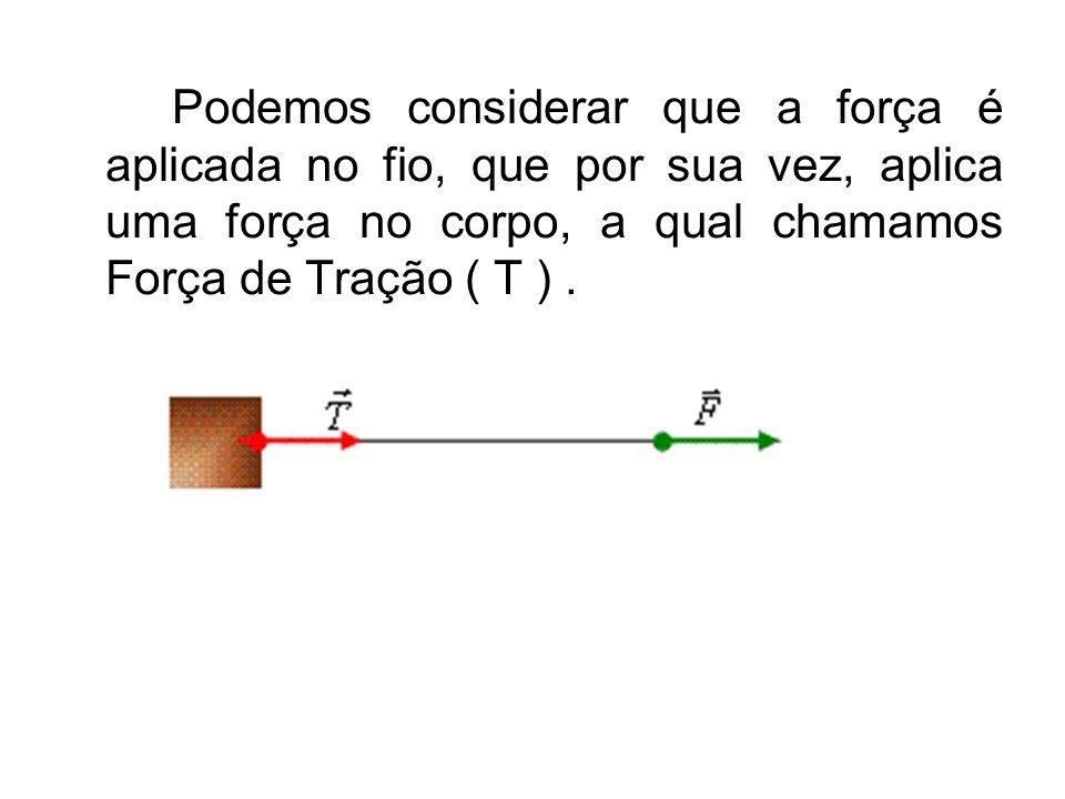 Podemos considerar que a força é aplicada no fio, que por sua vez, aplica uma força no corpo, a qual chamamos Força de Tração ( T ).