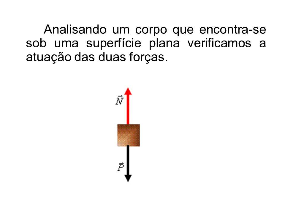 Analisando um corpo que encontra-se sob uma superfície plana verificamos a atuação das duas forças.