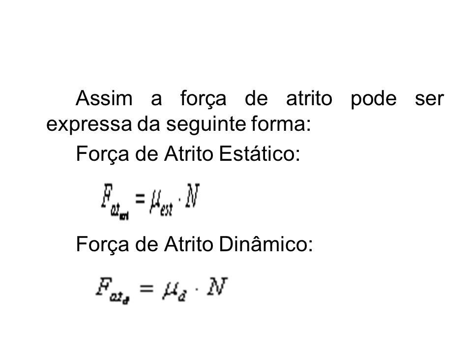 Assim a força de atrito pode ser expressa da seguinte forma: Força de Atrito Estático: Força de Atrito Dinâmico: