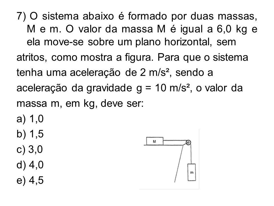 7) O sistema abaixo é formado por duas massas, M e m. O valor da massa M é igual a 6,0 kg e ela move-se sobre um plano horizontal, sem atritos, como m