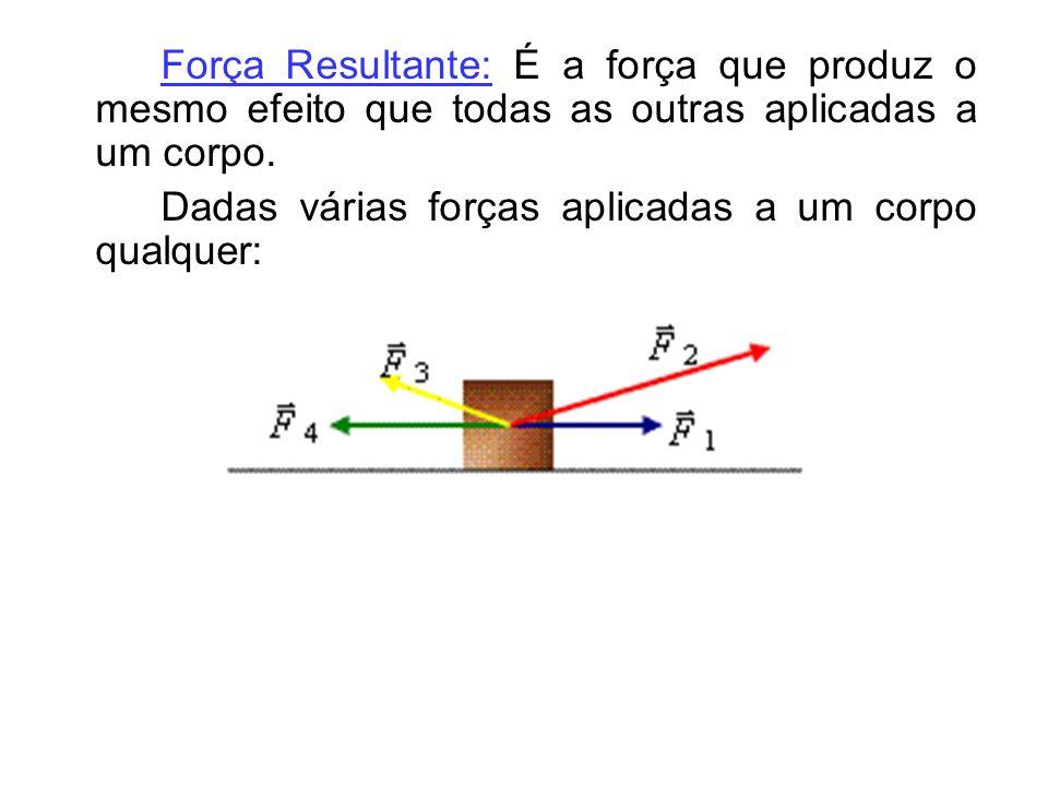 3ª Lei de Newton - Princípio da Ação e Reação Quando uma pessoa empurra um caixa com um força F, podemos dizer que esta é uma força de ação.