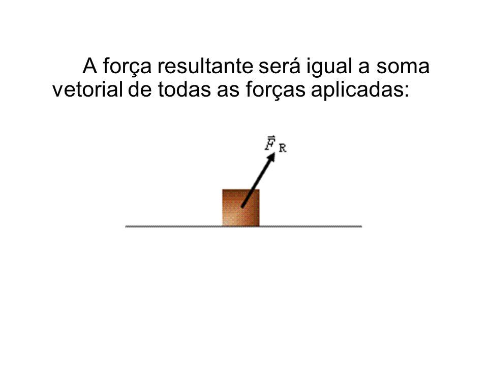 A força resultante será igual a soma vetorial de todas as forças aplicadas: