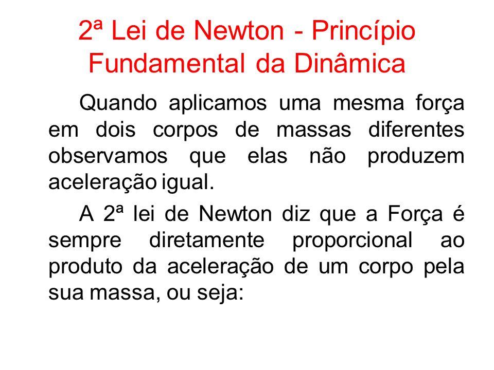 2ª Lei de Newton - Princípio Fundamental da Dinâmica Quando aplicamos uma mesma força em dois corpos de massas diferentes observamos que elas não prod