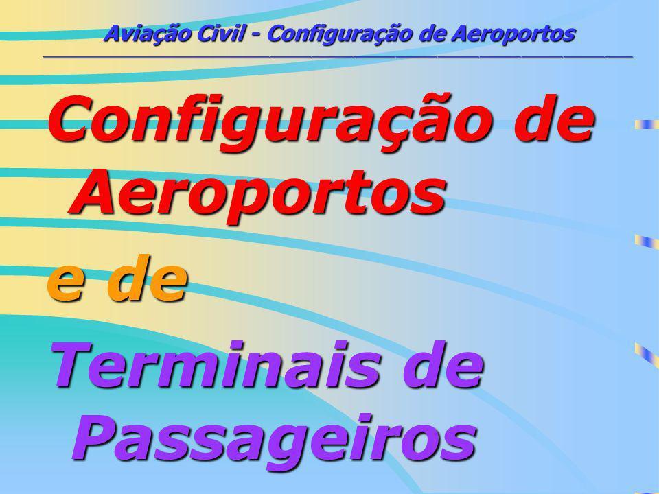 Aviação Civil - Configuração de Aeroportos _____________________________________________________________________________________ Configuração de Aeroportos