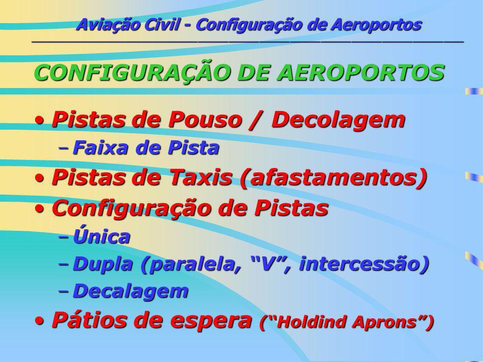 Aviação Civil - Configuração de Aeroportos _____________________________________________________________________________________ CONFIGURAÇÃO DE AEROPORTOS Análise do VentosAnálise do Ventos ObstáculosObstáculos Instrumentos de AproximaçãoInstrumentos de Aproximação Distâncias para a Área TerminalDistâncias para a Área Terminal –Pousos e Decolagem Relação com a Área TerminalRelação com a Área Terminal –Terminal de Passageiros –Terminal de Carga