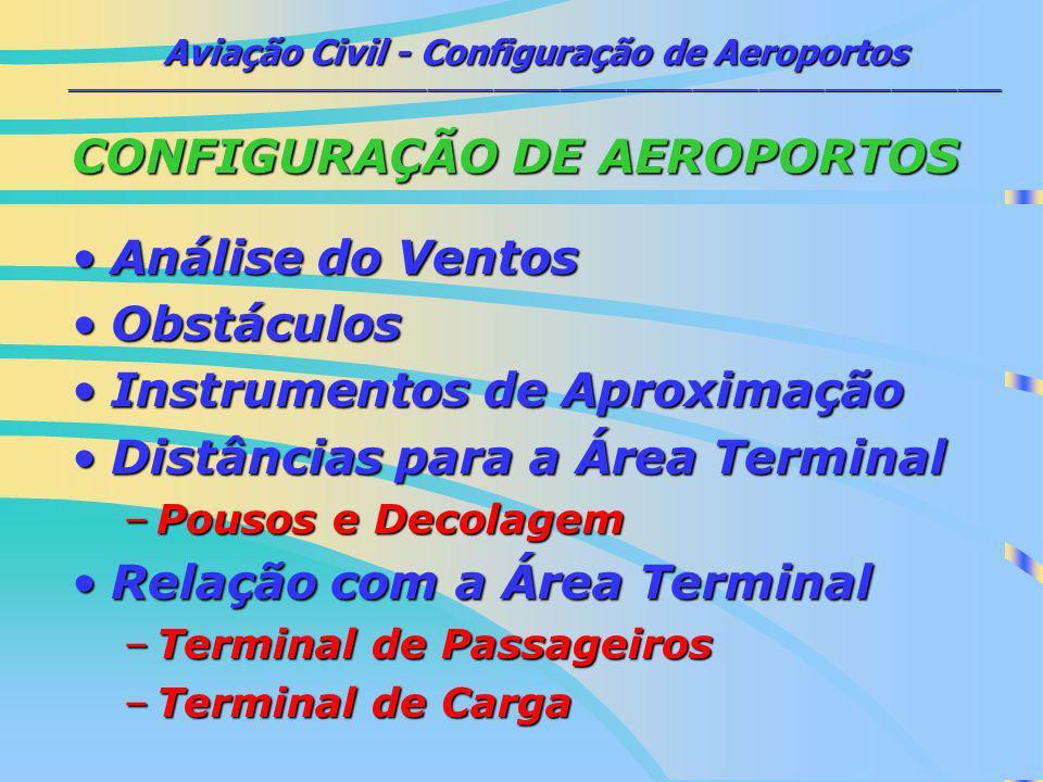 Aviação Civil - Configuração de Aeroportos _____________________________________________________________________________________ CONFIGURAÇÃO DE AEROPORTOS Relação com outras áreasRelação com outras áreas –Acessos terrestres –Áreas do entorno (ruído, acessos) –Abastecimento de Combustível –Comissaria –Manutenção –Teste de Motores (run-up) –Áreas comerciais externas