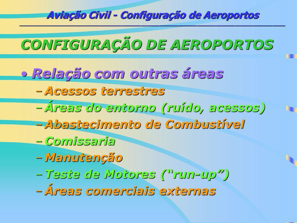 Aviação Civil - Configuração de Aeroportos _____________________________________________________________________________________ CONFIGURAÇÃO DE AEROPORTOS GEOMETRIA DO PÁTIO DE AERONAVES estreita relação com a CONFIGURAÇÃO DE TERMINAIS DE PASSAGEIROS