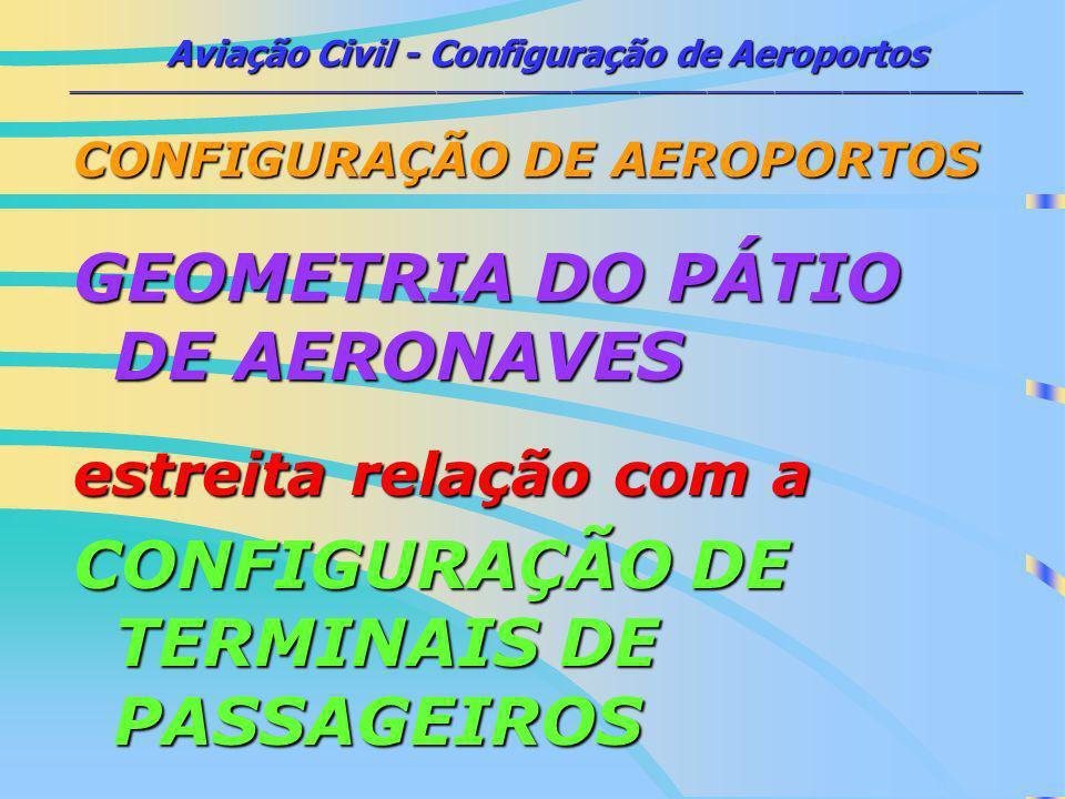 Aviação Civil - Configuração de Aeroportos _____________________________________________________________________________________ Configuração de Terminais de Passageiros