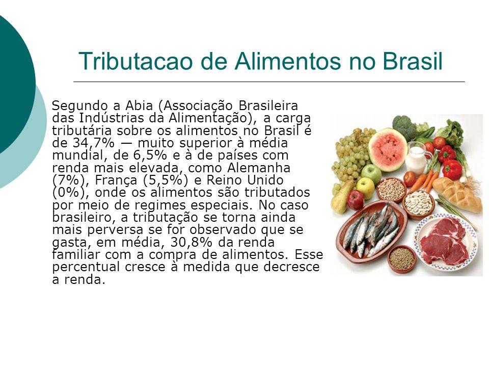 Tributacao de Alimentos no Brasil Segundo a Abia (Associação Brasileira das Indústrias da Alimentação), a carga tributária sobre os alimentos no Brasi