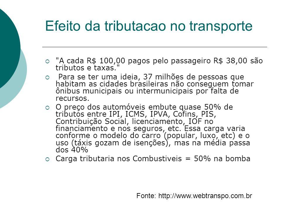 Efeito da tributacao no transporte