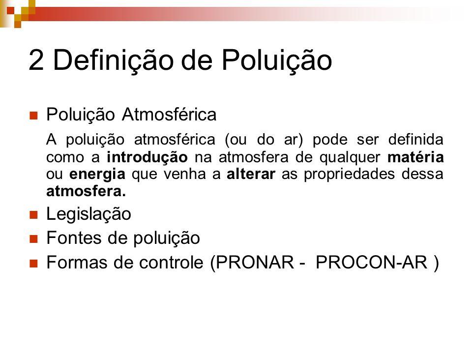 2 Definição de Poluição Poluição Atmosférica A poluição atmosférica (ou do ar) pode ser definida como a introdução na atmosfera de qualquer matéria ou