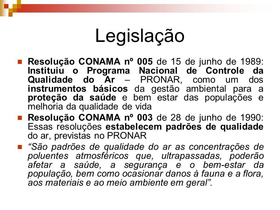 Legislação Resolução CONAMA nº 005 de 15 de junho de 1989: Instituiu o Programa Nacional de Controle da Qualidade do Ar – PRONAR, como um dos instrume
