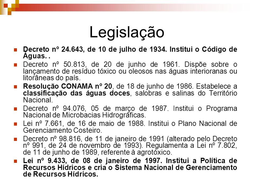 Legislação Decreto nº 24.643, de 10 de julho de 1934. Institui o Código de Águas.. Decreto nº 50.813, de 20 de junho de 1961. Dispõe sobre o lançament