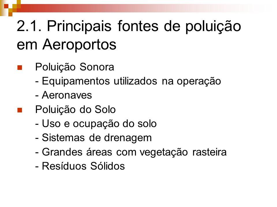 2.1. Principais fontes de poluição em Aeroportos Poluição Sonora - Equipamentos utilizados na operação - Aeronaves Poluição do Solo - Uso e ocupação d