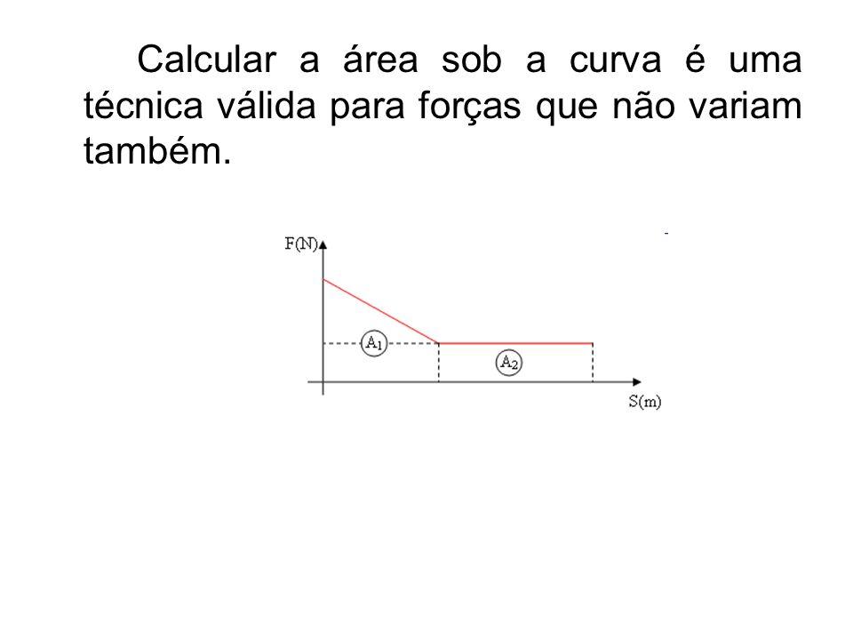 Calcular a área sob a curva é uma técnica válida para forças que não variam também.