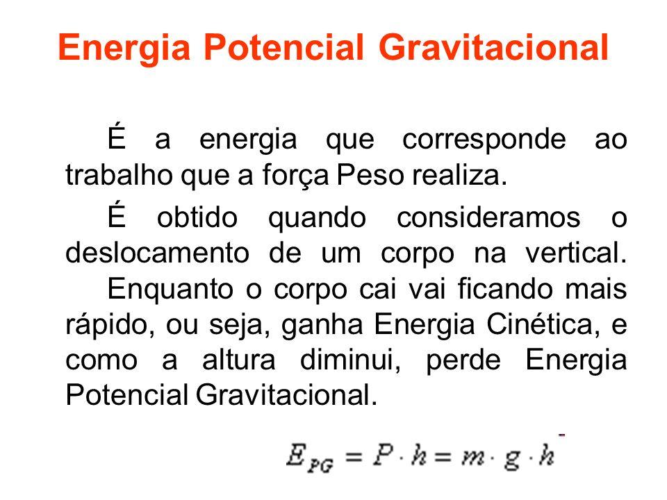 Energia Potencial Gravitacional É a energia que corresponde ao trabalho que a força Peso realiza. É obtido quando consideramos o deslocamento de um co