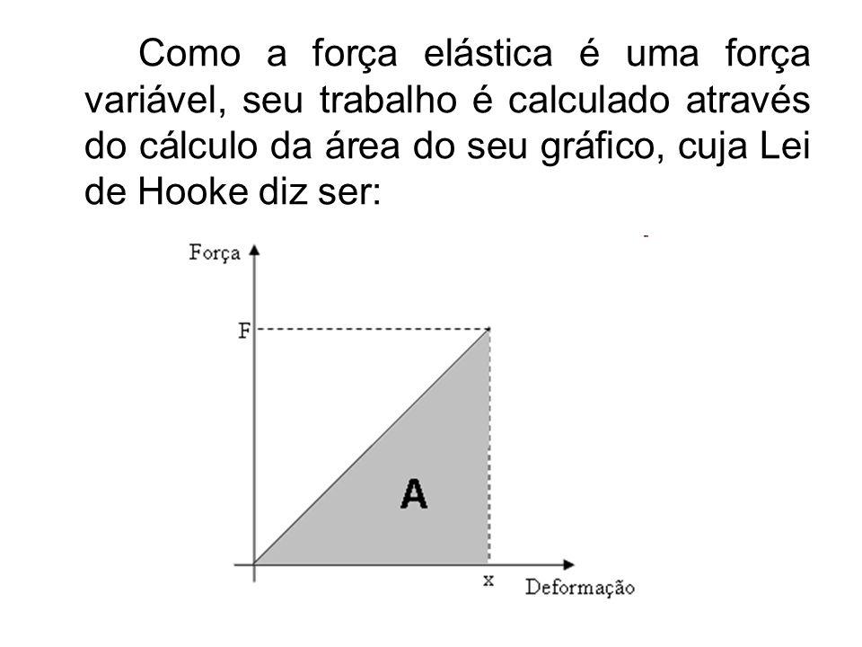 Como a força elástica é uma força variável, seu trabalho é calculado através do cálculo da área do seu gráfico, cuja Lei de Hooke diz ser: