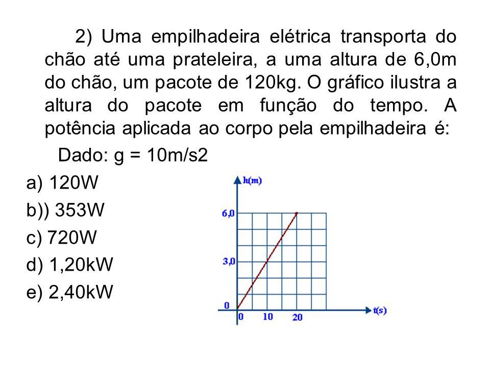 2) Uma empilhadeira elétrica transporta do chão até uma prateleira, a uma altura de 6,0m do chão, um pacote de 120kg. O gráfico ilustra a altura do pa
