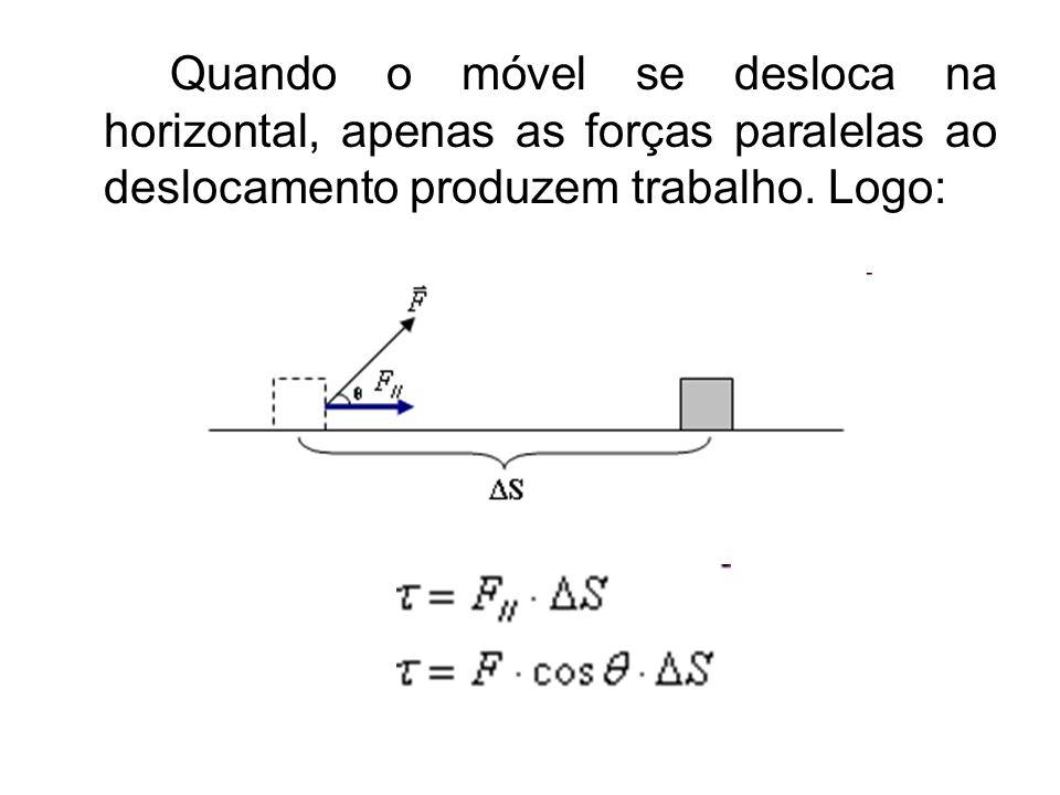 Quando o móvel se desloca na horizontal, apenas as forças paralelas ao deslocamento produzem trabalho. Logo: