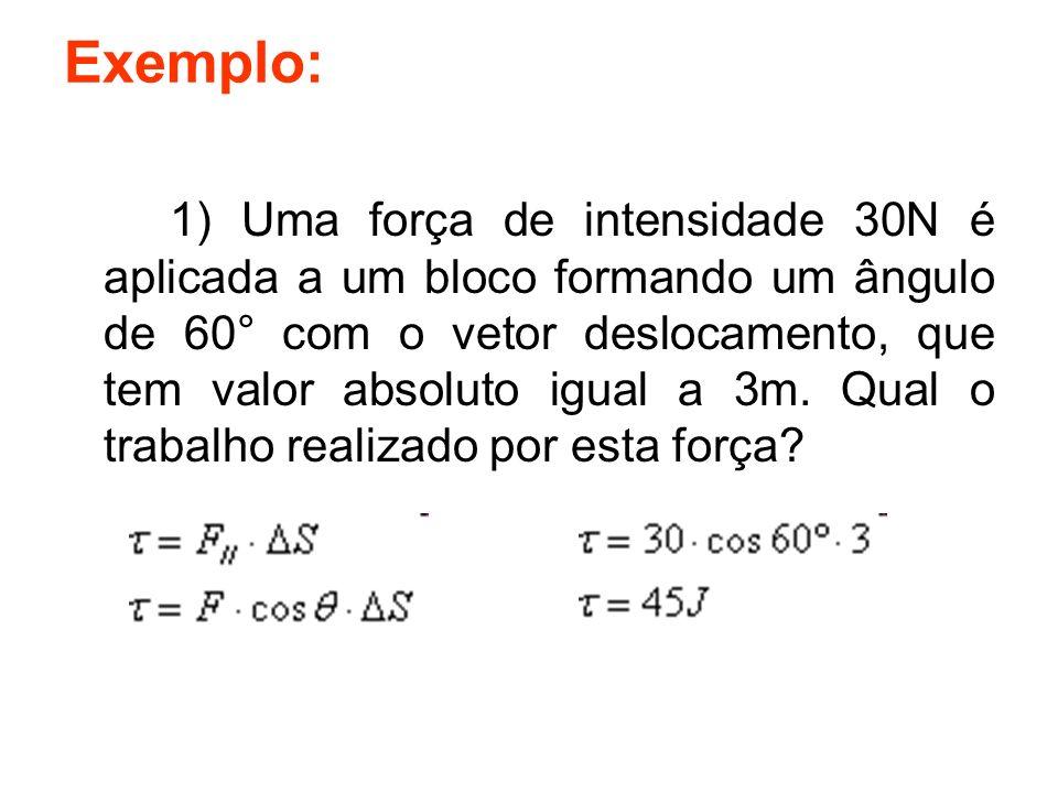 Exemplo: 1) Uma força de intensidade 30N é aplicada a um bloco formando um ângulo de 60° com o vetor deslocamento, que tem valor absoluto igual a 3m.