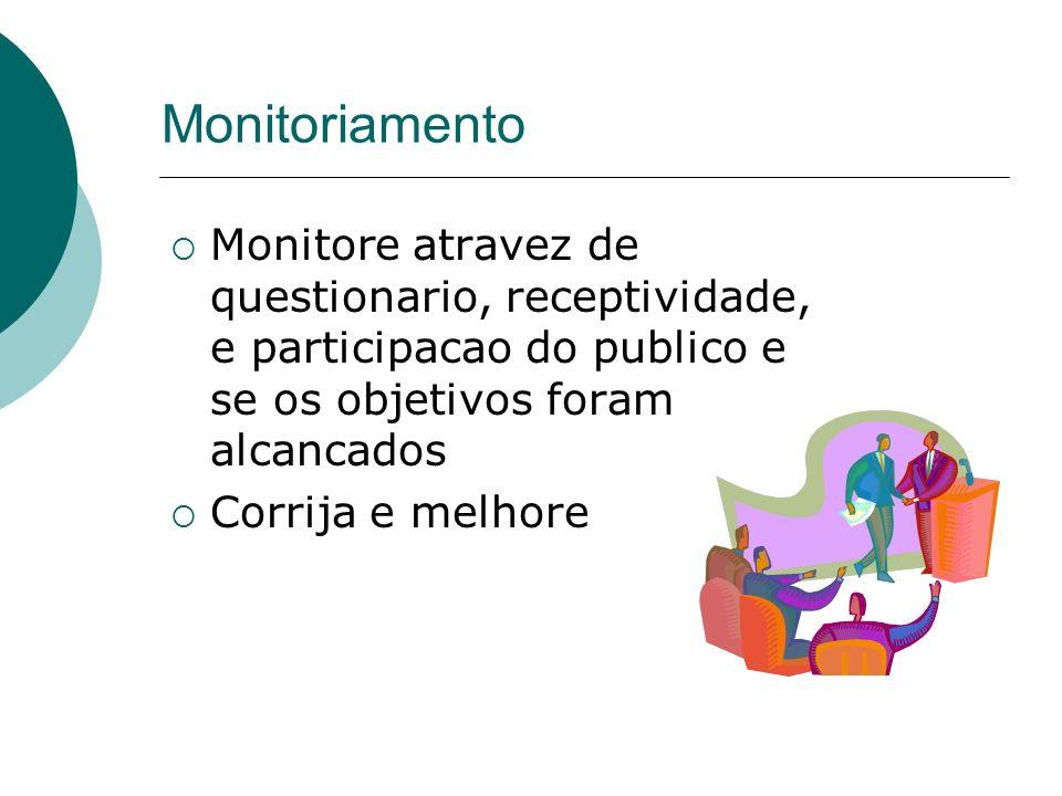 Monitoriamento Monitore atravez de questionario, receptividade, e participacao do publico e se os objetivos foram alcancados Corrija e melhore