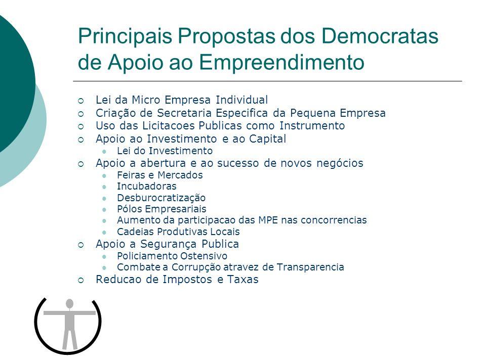 Principais Propostas dos Democratas de Apoio ao Empreendimento Lei da Micro Empresa Individual Criação de Secretaria Especifica da Pequena Empresa Uso