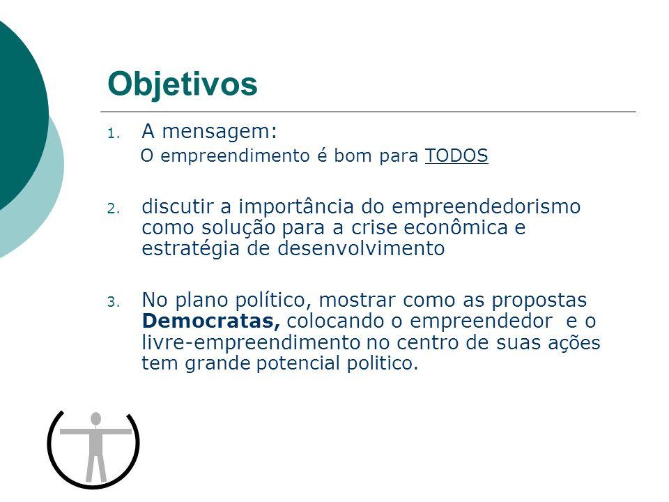 O momento em que vivemos A crise econômica pôs fim a um longo ciclo de expansão da economia global A crise esta tendo um impacto negativo na economia brasileira Políticas que ajudem mitigar os efeitos da crise na economia e tenham sustentabilidade no futuro são necessárias ô