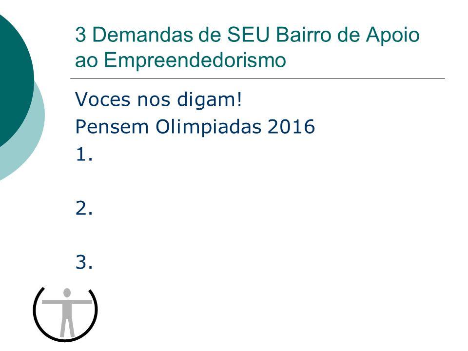 3 Demandas de SEU Bairro de Apoio ao Empreendedorismo Voces nos digam! Pensem Olimpiadas 2016 1. 2. 3.