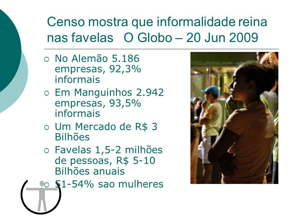 Censo mostra que informalidade reina nas favelas O Globo – 20 Jun 2009 No Alemão 5.186 empresas, 92,3% informais Em Manguinhos 2.942 empresas, 93,5% i