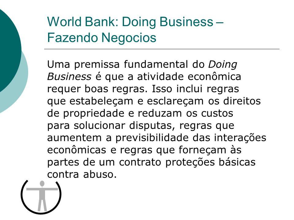 Fatos da Base do World Bank Ease of...Doing Business 2010 Doing Business 2009 rank Doing Business 2008 rank Change in rank Fazendo Negocio 129125126-4 Comencando um negocio 126127125+1 Obtendo permissao de contruir 113108105-5 Contrataco de Empregados 138121120-17 Registrando a Propriedade 120111115-9 Obtendo Credito 878479-3 Protejendo Investores 737066-3 Pagando Impostos e Taxas 150145138-5 Exportando 1009298-8 Legalizando Contratos 100 1030 Fechado o Negocio 131127134-4 Indicador Comecar um NegocioBrazilRegionOECD Procedimentos (number)169.55.7 Duracao (days)12061.713.0 Custo (% GNI per capita)6.936.64.7 Paid in Min.