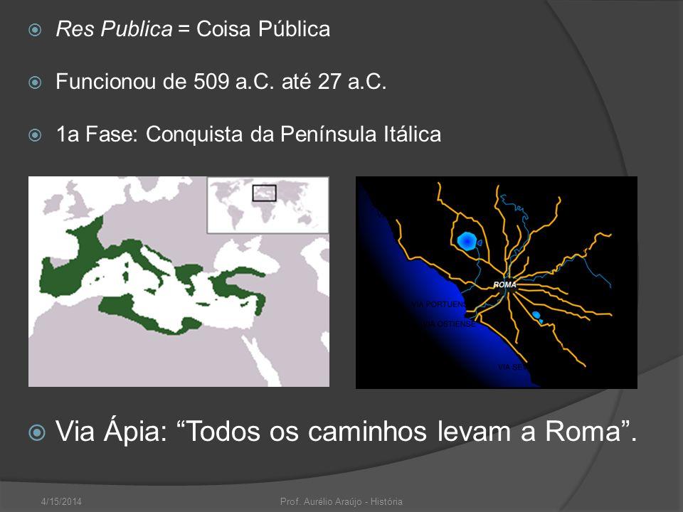 Res Publica = Coisa Pública Funcionou de 509 a.C. até 27 a.C. 1a Fase: Conquista da Península Itálica 4/15/2014Prof. Aurélio Araújo - História Via Ápi