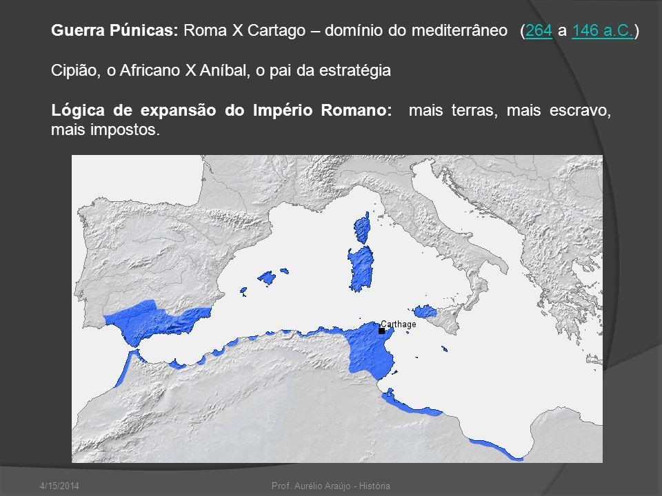 4/15/2014Prof. Aurélio Araújo - História Guerra Púnicas: Roma X Cartago – domínio do mediterrâneo Cipião, o Africano X Aníbal, o pai da estratégia Lóg