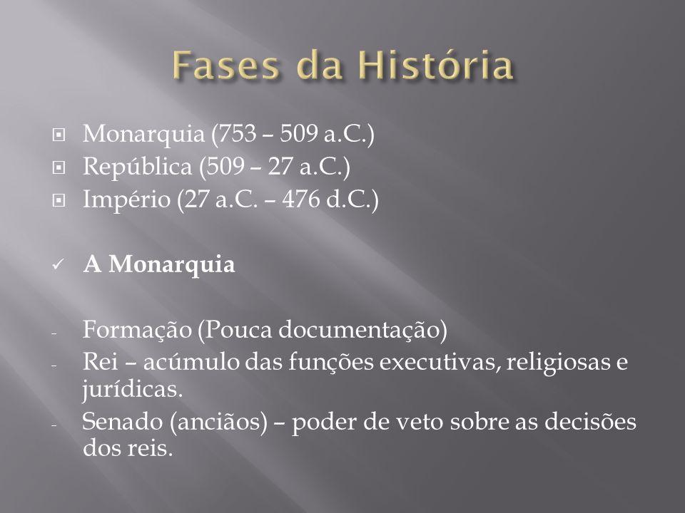 Monarquia (753 – 509 a.C.) República (509 – 27 a.C.) Império (27 a.C. – 476 d.C.) A Monarquia - Formação (Pouca documentação) - Rei – acúmulo das funç