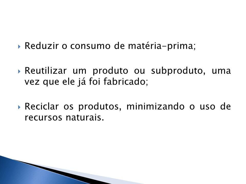Reduzir o consumo de matéria-prima; Reutilizar um produto ou subproduto, uma vez que ele já foi fabricado; Reciclar os produtos, minimizando o uso de