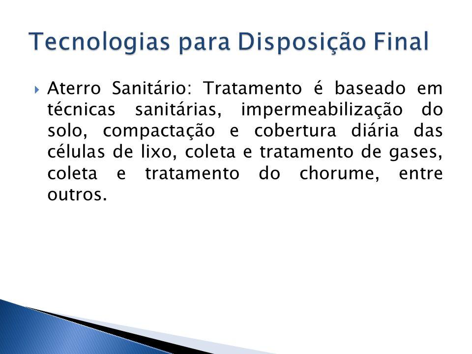 Aterro Sanitário: Tratamento é baseado em técnicas sanitárias, impermeabilização do solo, compactação e cobertura diária das células de lixo, coleta e
