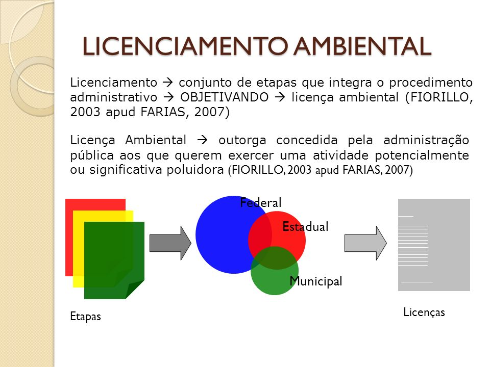 O Licenciamento Ambiental na Resolução n o 237/97 O Conselho Nacional de Meio Ambiente (CONAMA) através da Resolução 237/97, editou as normas gerais de licenciamento ambiental estabelecendo os níveis de competência federal, estadual e municipal, de acordo com a extensão do impacto ambiental.
