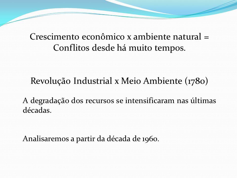 Crescimento econômico x ambiente natural = Conflitos desde há muito tempos. Revolução Industrial x Meio Ambiente (1780) A degradação dos recursos se i
