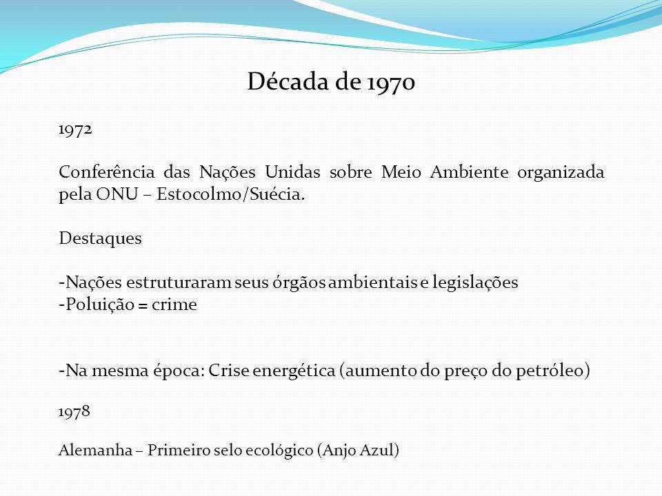 Década de 1970 1972 Conferência das Nações Unidas sobre Meio Ambiente organizada pela ONU – Estocolmo/Suécia. Destaques -Nações estruturaram seus órgã