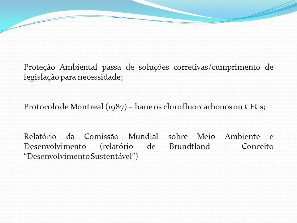 Proteção Ambiental passa de soluções corretivas/cumprimento de legislação para necessidade; Protocolo de Montreal (1987) – bane os clorofluorcarbonos