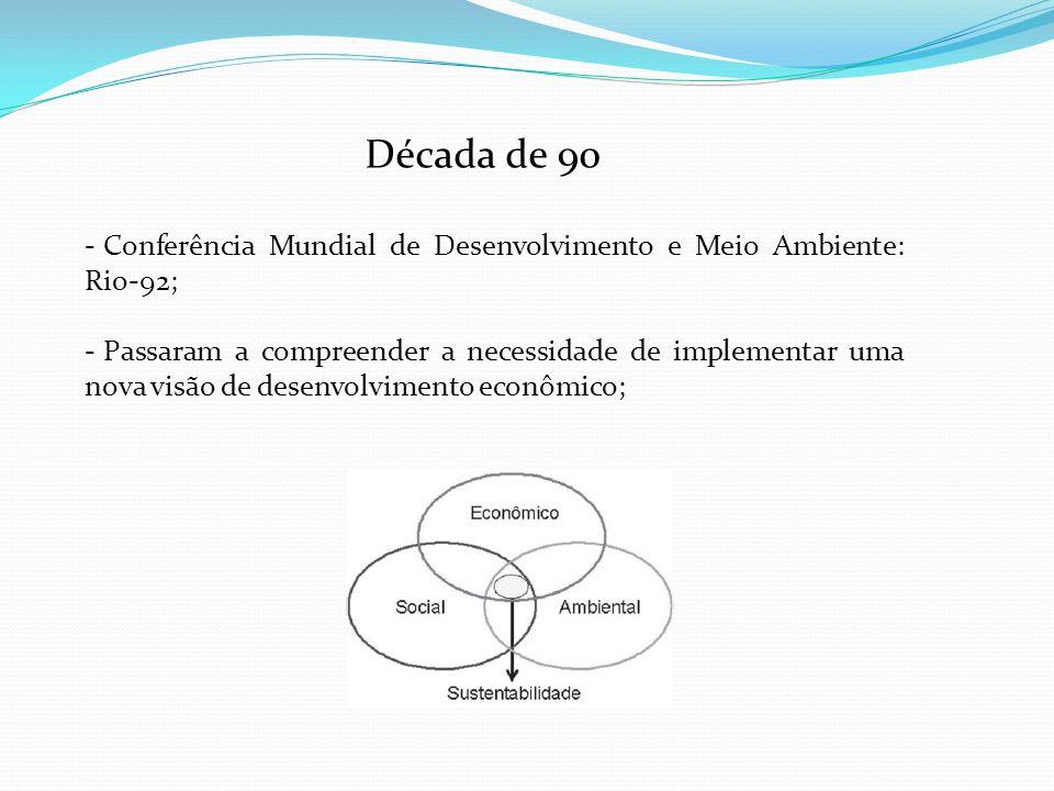 Década de 90 - Conferência Mundial de Desenvolvimento e Meio Ambiente: Rio-92; - Passaram a compreender a necessidade de implementar uma nova visão de