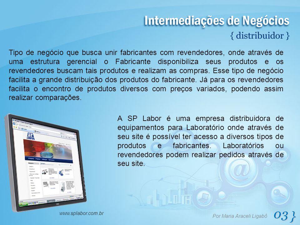 03 } Por Maria Araceli Ligabô www.splabor.com.br Tipo de negócio que busca unir fabricantes com revendedores, onde através de uma estrutura gerencial