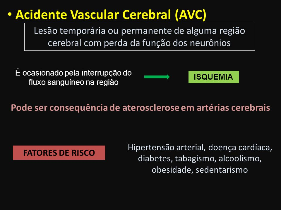 Lesão temporária ou permanente de alguma região cerebral com perda da função dos neurônios Acidente Vascular Cerebral (AVC) Pode ser consequência de a