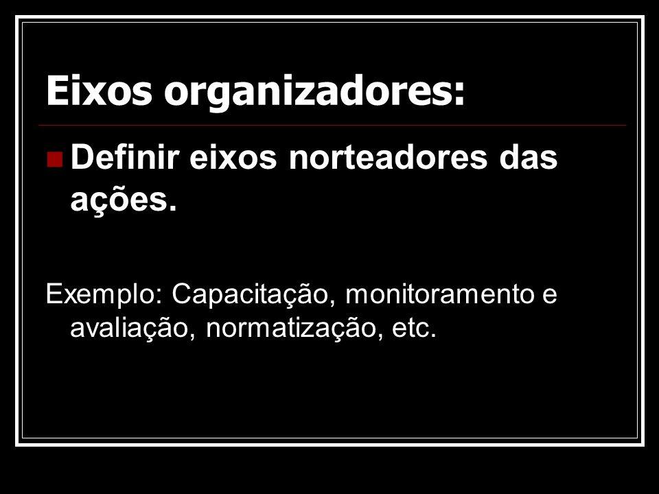 Eixos organizadores: Definir eixos norteadores das ações. Exemplo: Capacitação, monitoramento e avaliação, normatização, etc.