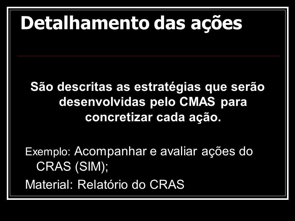 Detalhamento das ações São descritas as estratégias que serão desenvolvidas pelo CMAS para concretizar cada ação. Exemplo: Acompanhar e avaliar ações