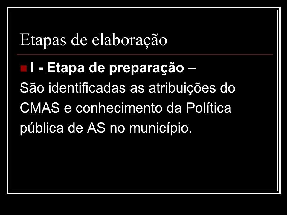 Etapas de elaboração II - Etapa de nivelamento de conhecimento no CMAS – Conhece-se: as ações previstas na política de assistência social e o calendário de compromissos e obrigações tanto da gestão municipal quanto do CMAS.
