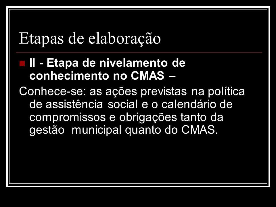 Etapas de elaboração V - Etapa de Análise e deliberação– Ações distribuídas em calendário anual respeitando a capacidade operacional do CMAS; Aprovação e publicidade do Plano.