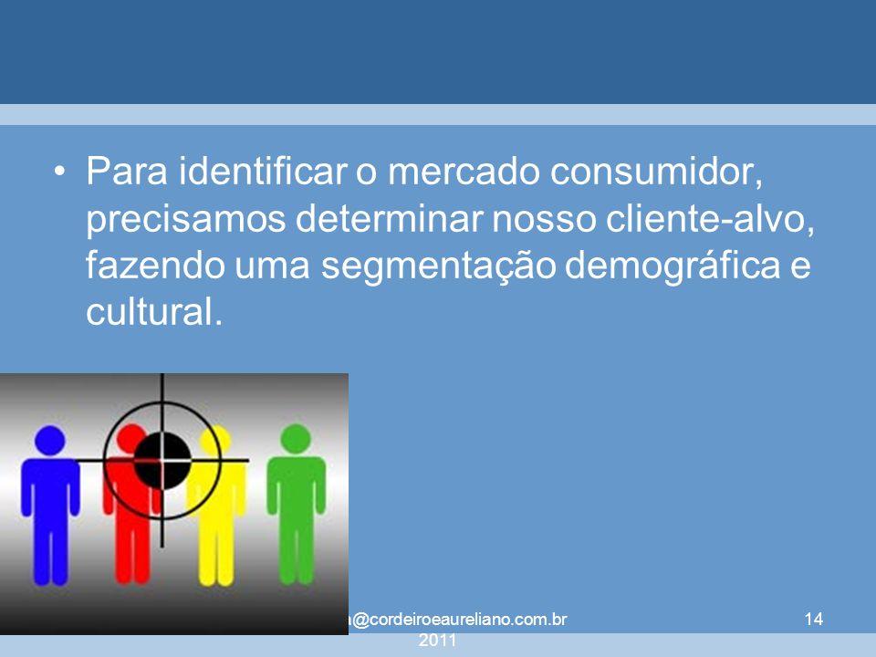 nivea@cordeiroeaureliano.com.br 2011 14 Para identificar o mercado consumidor, precisamos determinar nosso cliente-alvo, fazendo uma segmentação demog