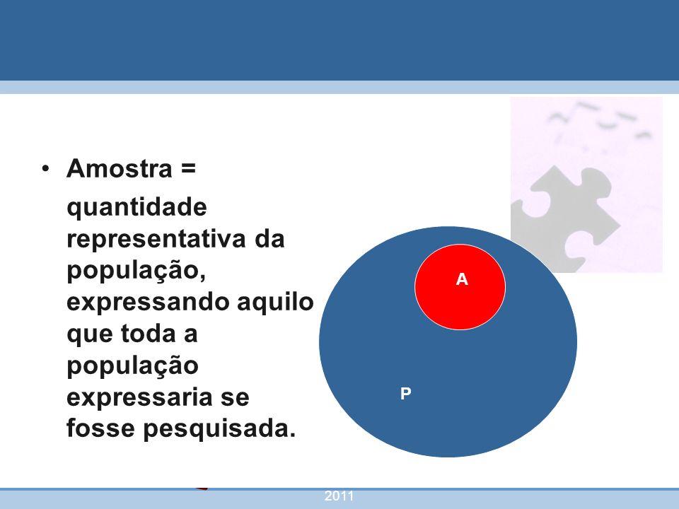 nivea@cordeiroeaureliano.com.br 2011 20 Amostra = quantidade representativa da população, expressando aquilo que toda a população expressaria se fosse