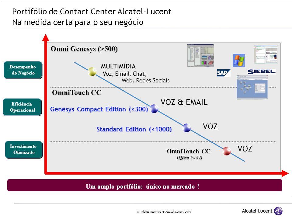 All Rights Reserved © Alcatel-Lucent 2010 Portifólio de Contact Center Alcatel-Lucent Na medida certa para o seu negócio Desempenho do Negócio Desempe